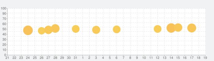 みんなの筆王 年賀状作成の話題指数グラフ(11月19日(火))