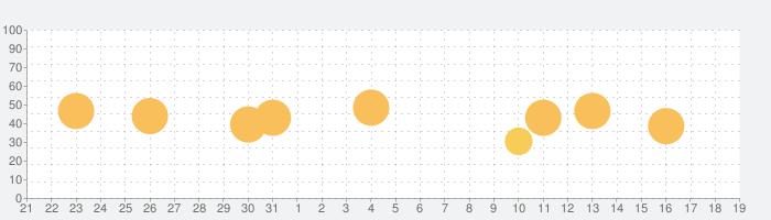 学園ハンサム 完全版の話題指数グラフ(9月19日(木))