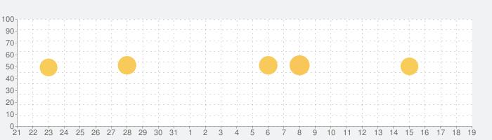 ゼンリンいつもNAVI[マルチ] - 乗換案内・地図・ナビの話題指数グラフ(8月19日(月))