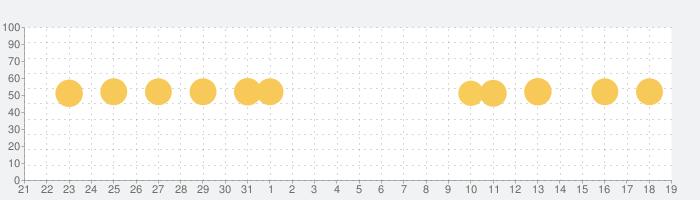 Yahoo!ニュースの話題指数グラフ(11月19日(火))