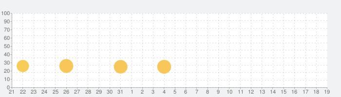 氷の美女 コレクターズ・エディション (Full)の話題指数グラフ(9月19日(木))