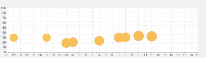 FPV Freeriderの話題指数グラフ(9月19日(木))