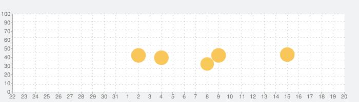 Find My Kidsの話題指数グラフ(9月20日(金))