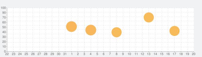 学園ハンサム 完全版の話題指数グラフ(9月20日(金))