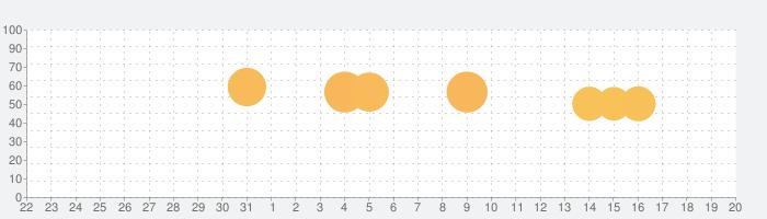 三国烈覇(サンゴクレッパ)の話題指数グラフ(9月20日(金))
