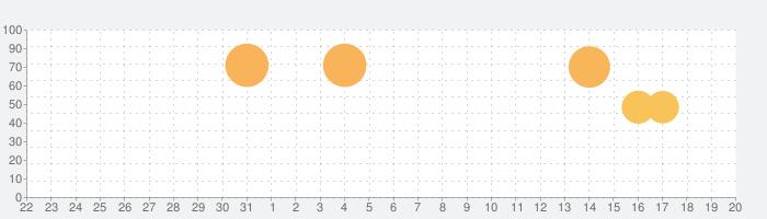 限界しりとりMobileの話題指数グラフ(9月20日(金))