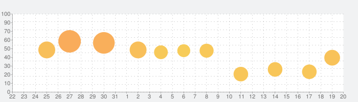 mikan 鉄壁の話題指数グラフ(8月20日(火))