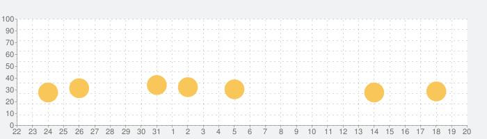 ダライアスバーストSPの話題指数グラフ(9月20日(金))