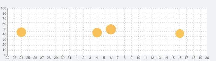 Millimeter Pro  - スクリーン定規の話題指数グラフ(9月20日(金))