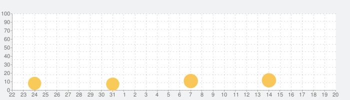 Hyperballの話題指数グラフ(1月20日(月))
