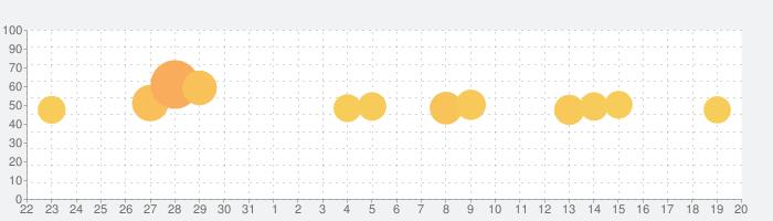 iHighway交通情報の話題指数グラフ(9月20日(金))