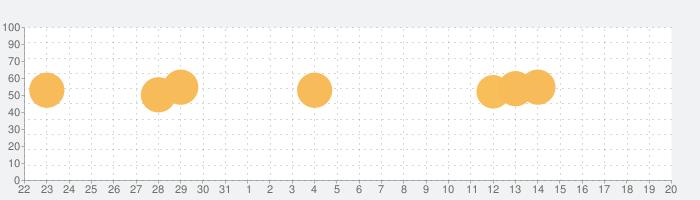 LIMBOの話題指数グラフ(9月20日(金))