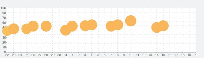 Sticky Blockの話題指数グラフ(9月20日(金))