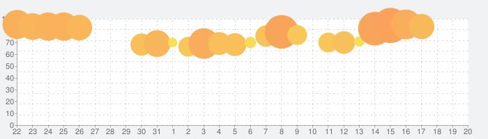 Perfect Slicesの話題指数グラフ(9月20日(金))