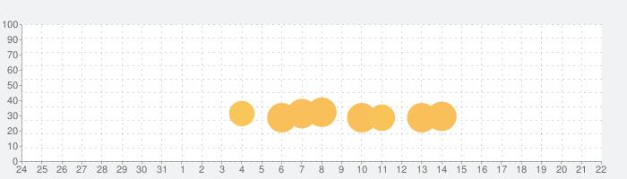 Mr. Go Home - おもしろいゲームの話題指数グラフ(9月22日(日))