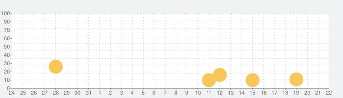 みいつけた!PLAY BOOKSの話題指数グラフ(8月22日(木))