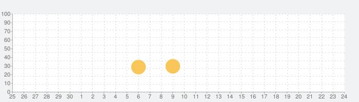 ベビーパンダの子どもの安全の話題指数グラフ(10月24日(木))