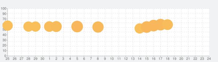 TETRISの話題指数グラフ(10月24日(木))