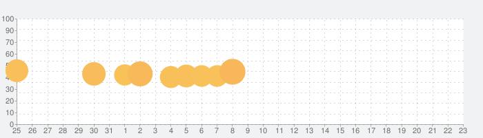 ミルクチョコ-オンラインFPSの話題指数グラフ(8月23日(金))