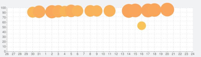 TouchRetouchの話題指数グラフ(1月24日(金))