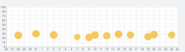 学研のえほんやさんの話題指数グラフ(8月24日(土))