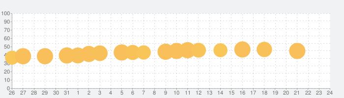 ハローキティネイルサロンの話題指数グラフ(8月24日(土))