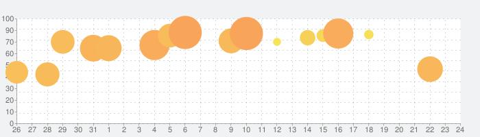 囚われのパルマの話題指数グラフ(1月24日(金))