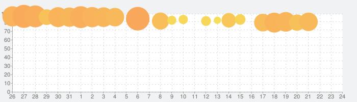 Jelly Shiftの話題指数グラフ(8月24日(土))