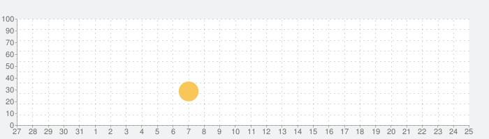 大激闘!定規バトル(定規戦争)の話題指数グラフ(6月25日(火))