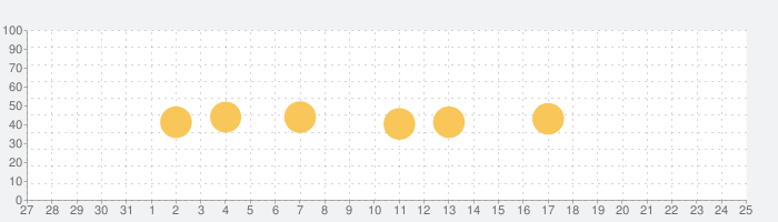 myTuner Radio ラジオ日本, ラジオ  FMの話題指数グラフ(6月25日(火))