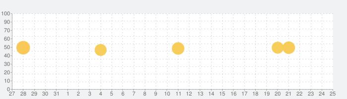 NHK キッズの話題指数グラフ(1月25日(土))
