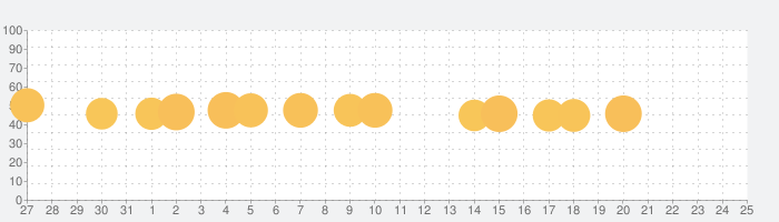 Idle Miner Tycoon 『ざくざくキング:採掘王国』の話題指数グラフ(8月25日(日))