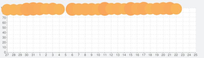 ドラゴンクエストモンスターズ テリーのワンダーランドSPの話題指数グラフ(1月25日(土))