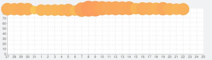 Identity Vの話題指数グラフ(8月25日(日))