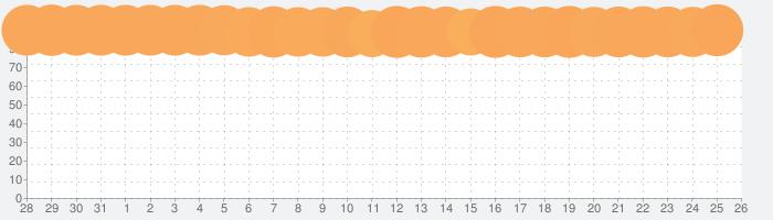 全部押そうの話題指数グラフ(1月26日(日))