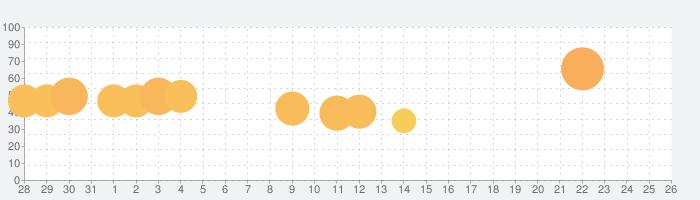 UNO!™の話題指数グラフ(6月26日(水))