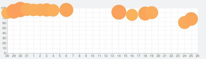 PicsHub - 芸術効果 & タイムマシンの話題指数グラフ(8月26日(月))