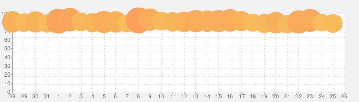 カラオケまねきねこの話題指数グラフ(6月26日(水))