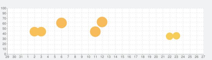 NEWSに恋しての話題指数グラフ(1月27日(月))