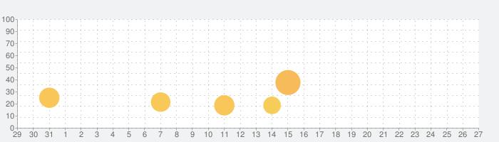 ガンビットの話題指数グラフ(1月27日(月))