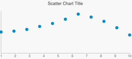 Scatter Chart Title