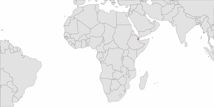 SMS sending Djibouti