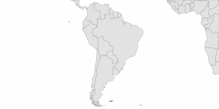 SMS sending Falkland Islands