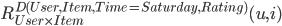 R^{D(User, Item, Time=Saturday, Rating)}_{User \times Item}(u, i)