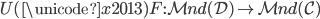 U(\unicode{x2013})F : \mathcal{Mnd}(\mathcal{D}) \to \mathcal{Mnd}(\mathcal{C})