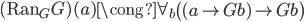 (\text{Ran}_ G G)(a) \cong \forall _ b \left( (a \rightarrow Gb) \rightarrow Gb \right)