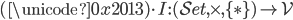 (\unicode{0x2013}) \cdot I : (\mathcal{Set},\times,\lbrace \ast \rbrace) \to \mathcal{V}