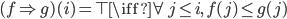 (f \Rightarrow g)(i) = \top \iff \forall j \leq i,\, f(j) \leq g(j)