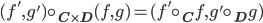 (f', g') \circ_{\bf{C} \times \bf{D}} (f,g) = (f' \circ_{\bf{C}} f, g' \circ_{\bf{D}} g)
