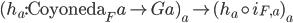 (h _ a : \mathtt{Coyoneda} _ F a \rightarrow G a) _ a \mapsto ( h _ a \circ i _ {F, a} ) _ a